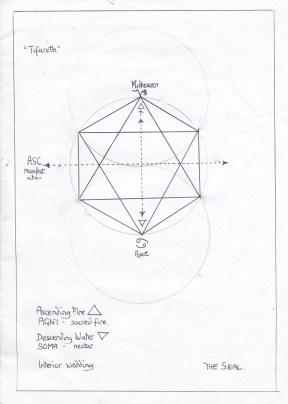 Tetrad 1