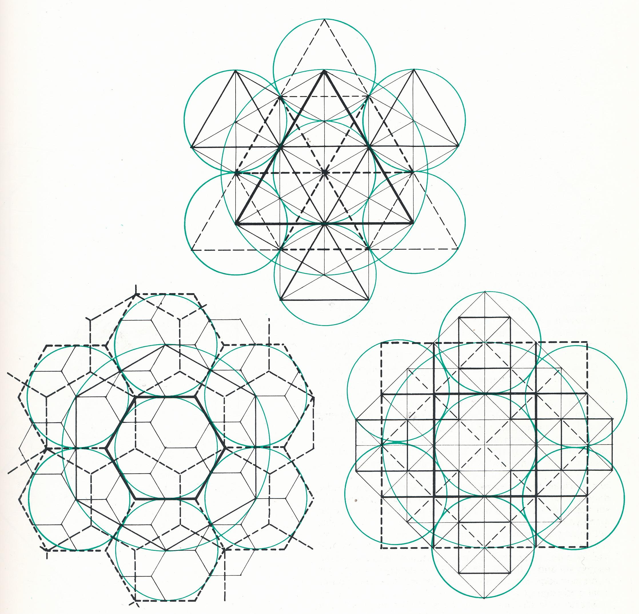Sufi Thread Amp Koestler S Paradox