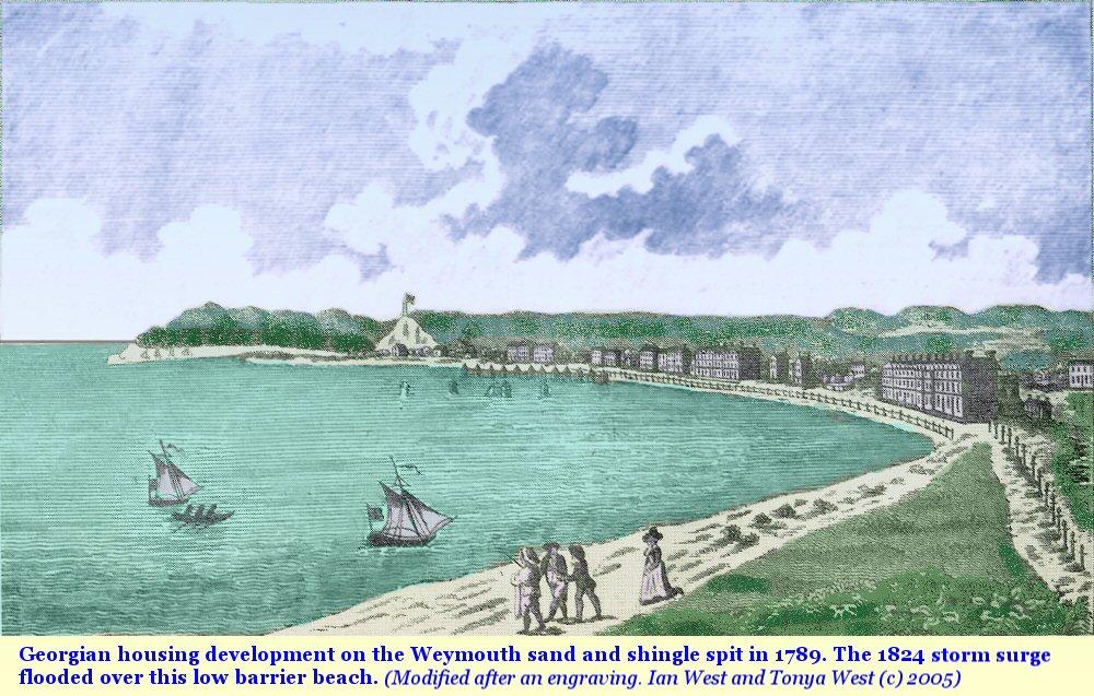 Georgian Housing development 1789