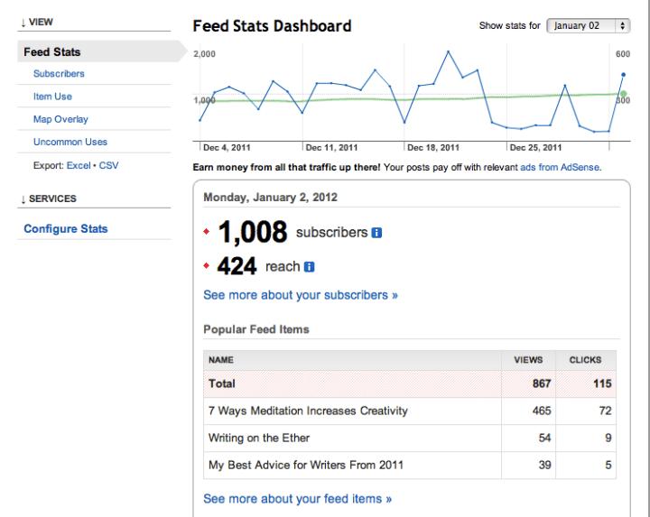 Feedburner stats