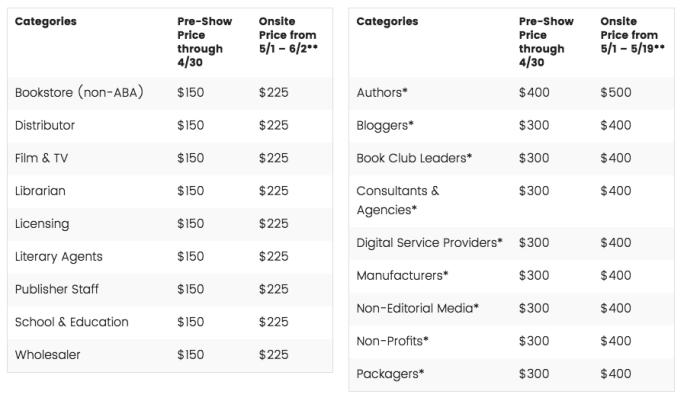 BEA 2017 registration prices