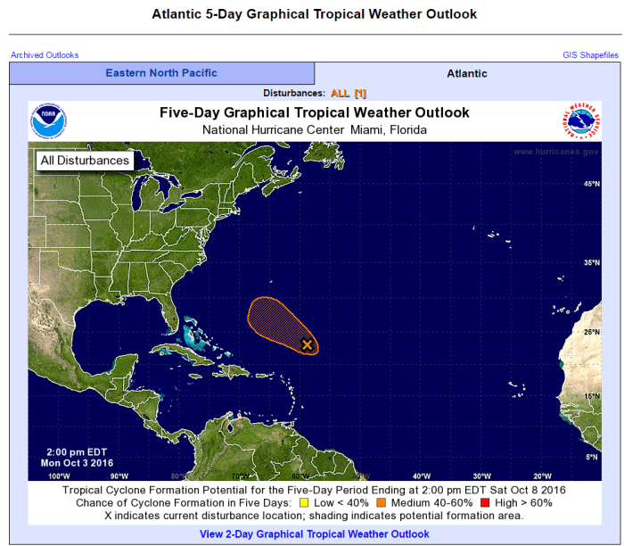 Screen shot hurricane tracker women's packing list for Puerto Rico