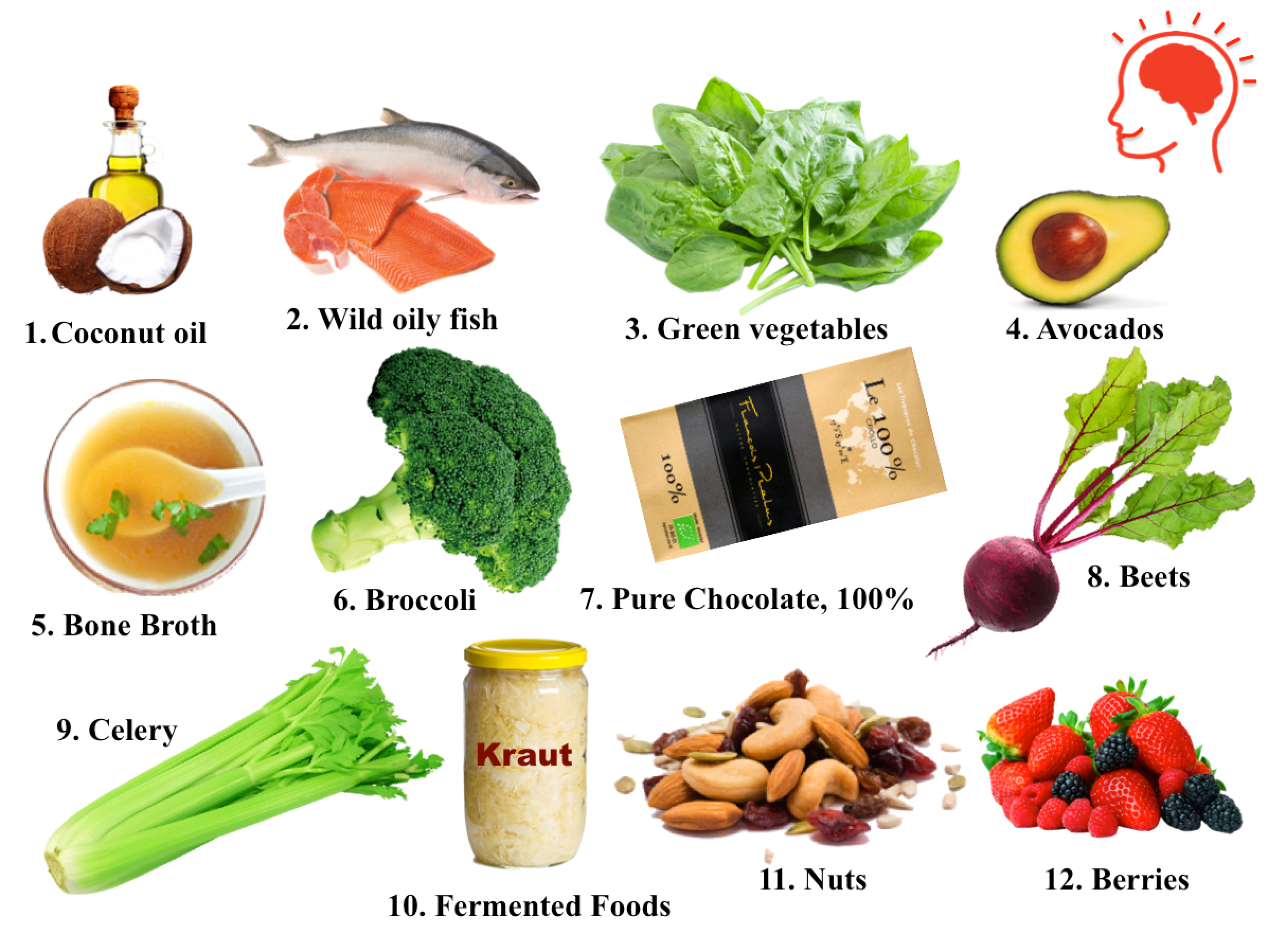 Top 12 Foods For Your Brain Jane S Healthy Kitchen