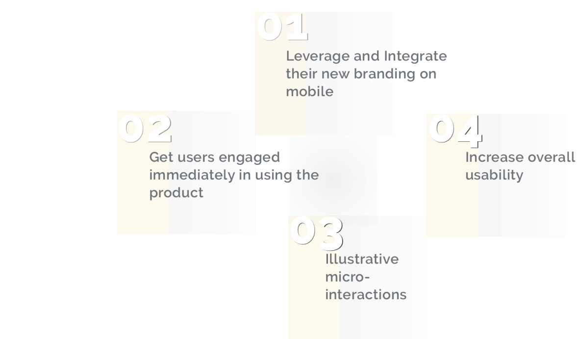 1.  Leverage and integrate their new branding on mobile 2. get users engaged immediately in using the product 3. use micro-interactions 4. increase overall usability