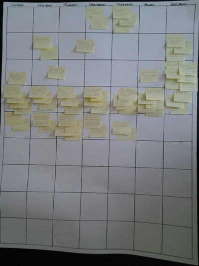 Sticky notes were so easy to move around!