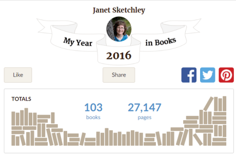Janet's 2016 Goodreads stats
