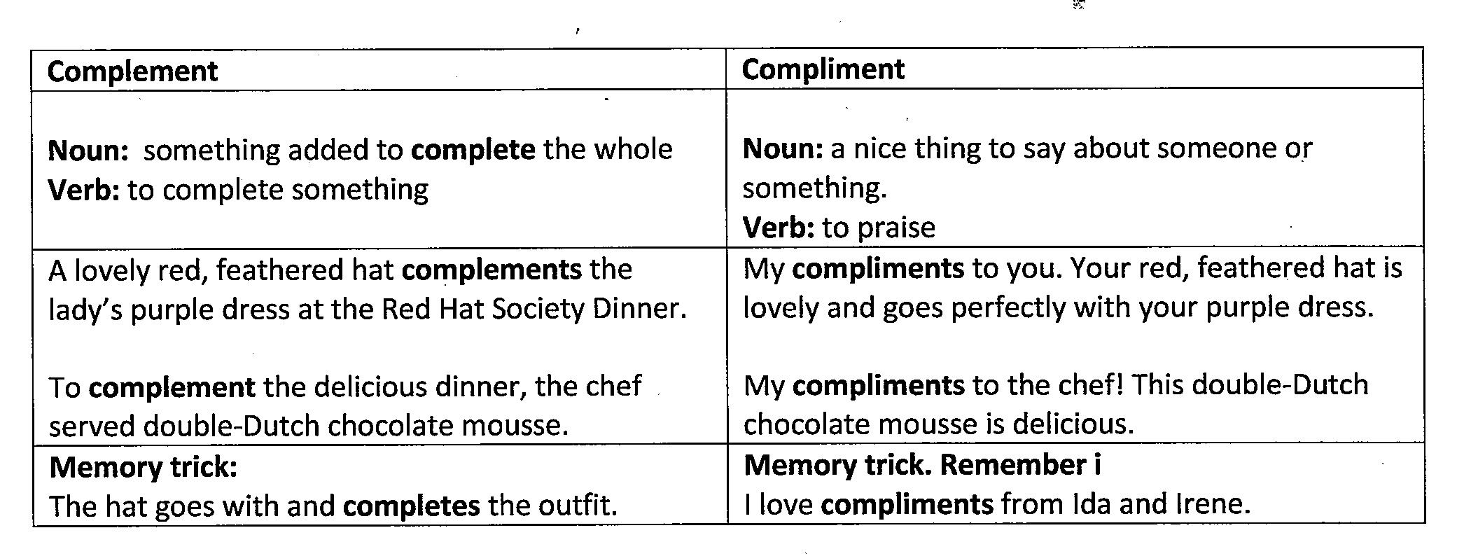 C Is For Complements And Compliments So What Who Cares