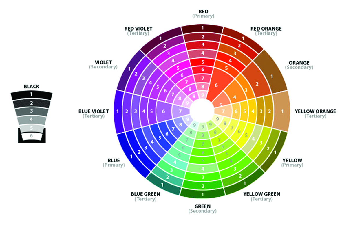 Color Wheel Worksheet Understanding