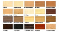 wood-types-chart