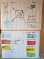 Medienpädagogik: Jugendmedienschutz