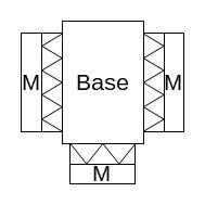 Ikona system modułowy