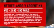 W杯準決勝!アルゼンチン対オランダの予想オッズ