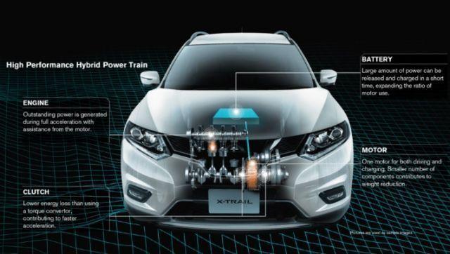 2020 Nissan X-Trail hybrid