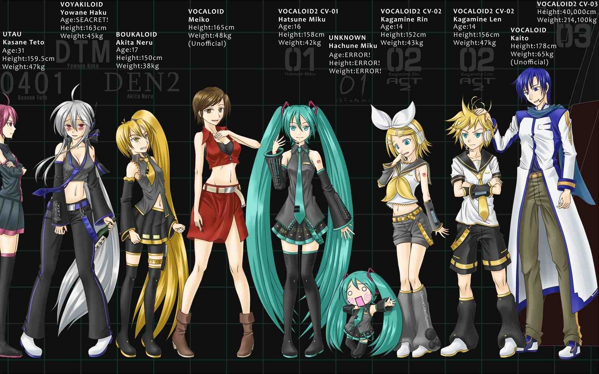 Hatsune Miku shows up in new vocaloid track, Horizon