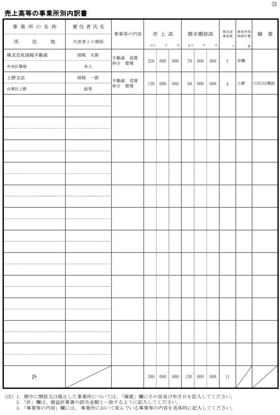 売上高等の事業別内訳書の記載例(勘定科目内訳明細書)