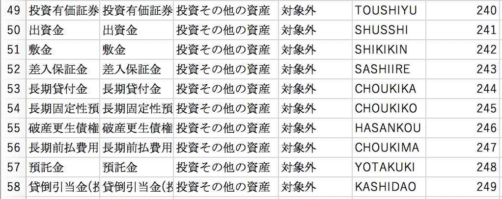整形データ7