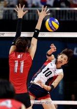 Ai Otomo, Kim Yeon-koung
