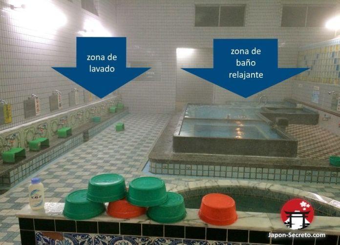 Baños en Japón: onsen, sento y rotenburo. Guía de uso. Zonas de baño.