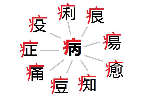 kanji - mapa skojarzeń - japonia-info.pl