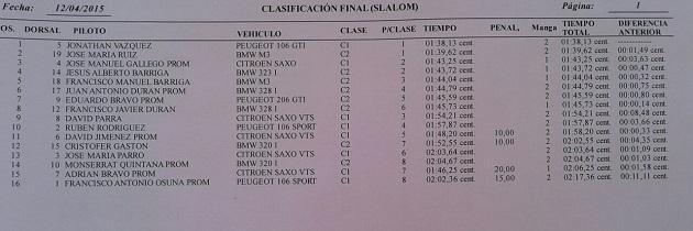 Clasifiación General - I Slalom de Rena