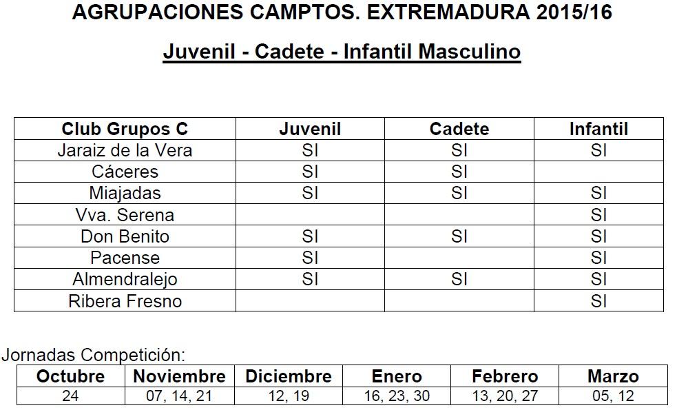 Calendario del Grupo C del Club Voleibol Jaraíz