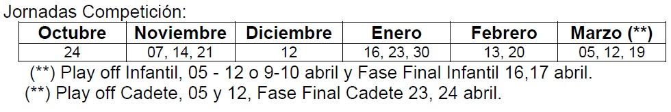 Jornadas de Competición 2015 - 2016