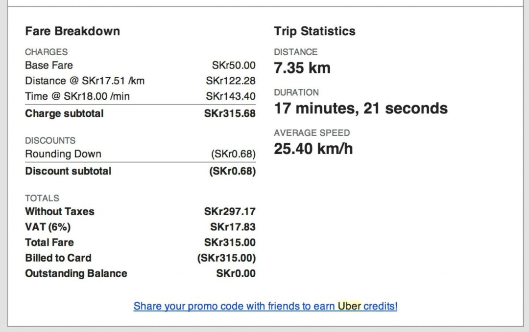 Uber Ride Receipt - joakim@jardenberg.com - jardenberg inc. Post