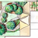 uvp-jardin sensoriel-esquisse d amenagement