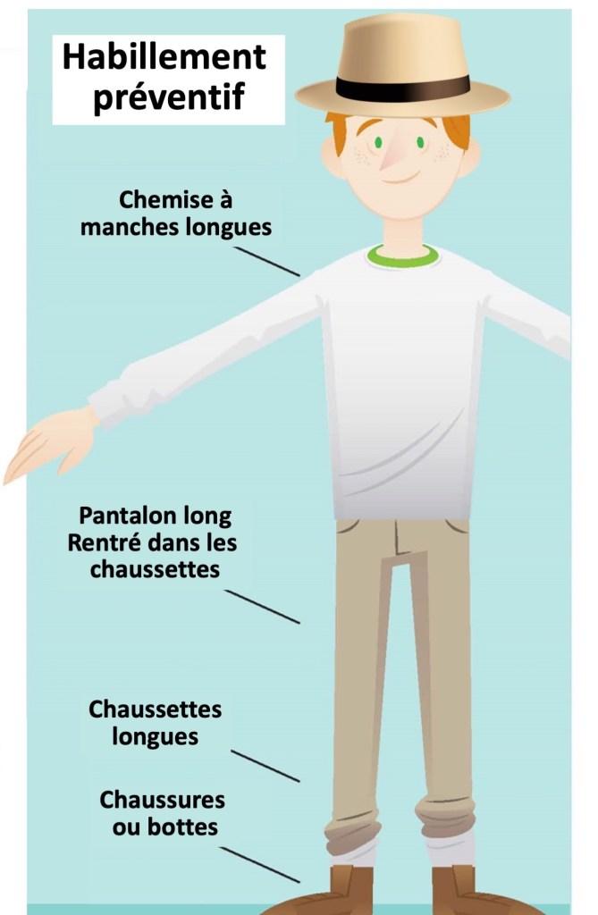 Illustration montrant un homme portant un revêtement correct pour prévenir les tiques: manches longues, etc.
