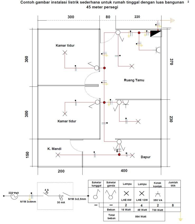 Instalasi listrik – instalasi listrik rumah, gedung, cafe
