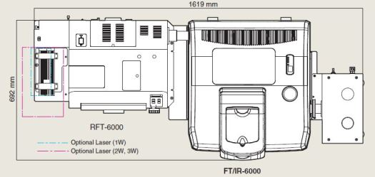 FT-Raman Dimensions