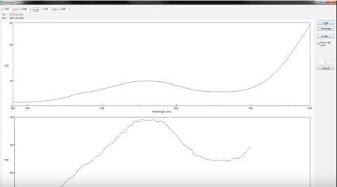UV Vis Spectra Analysis