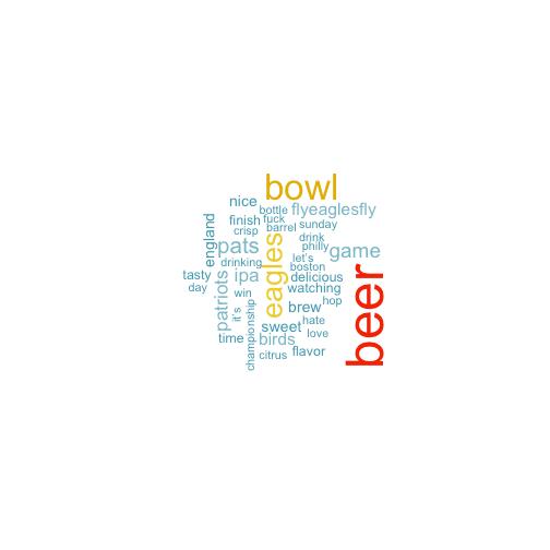 plot of chunk wordcloud