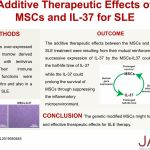 Additive Therapeutic Effects Of Mesenchymal Stem Cells And Il 37 For Systemic Lupus Erythematosus American Society Of Nephrology