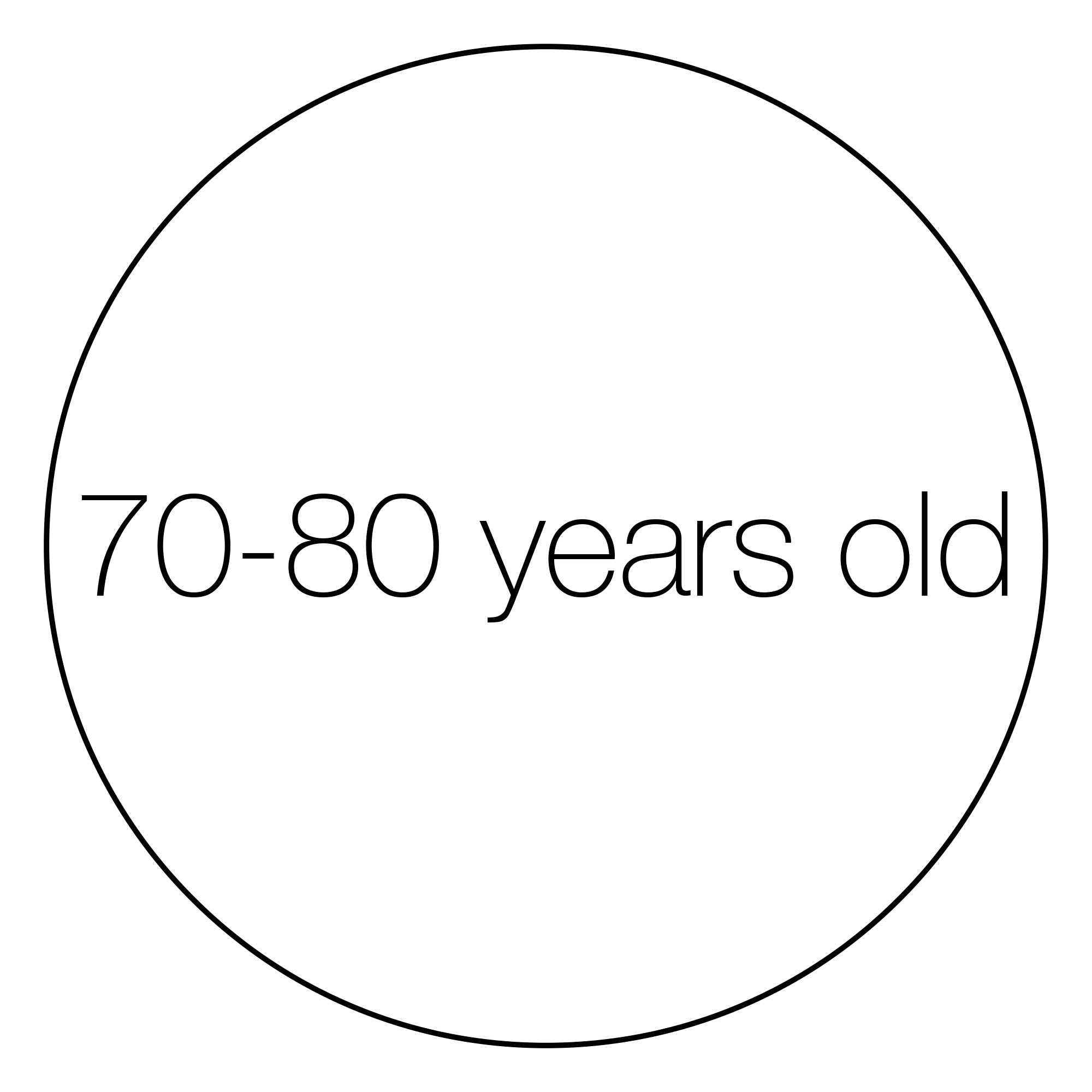 attribute-age-70-80-years-old