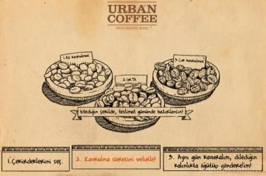 urban-coffee-graphic-design-0002