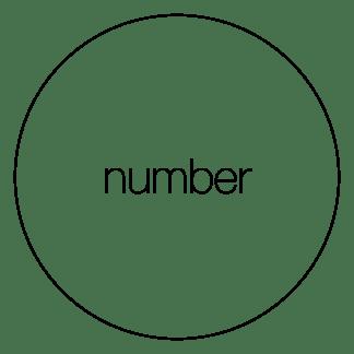 attribute-motif-number