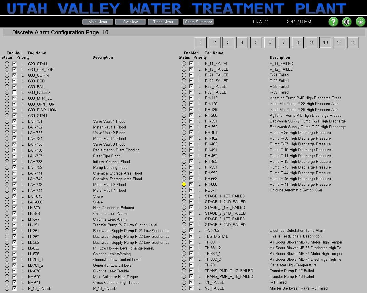 Utah Valley Water Treatment Plant