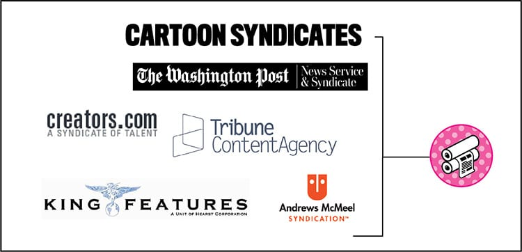 Cartoon and newspaper syndicates who accept artist submissions