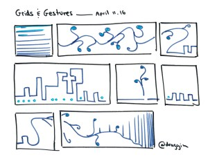 grid and gesture acrtivity