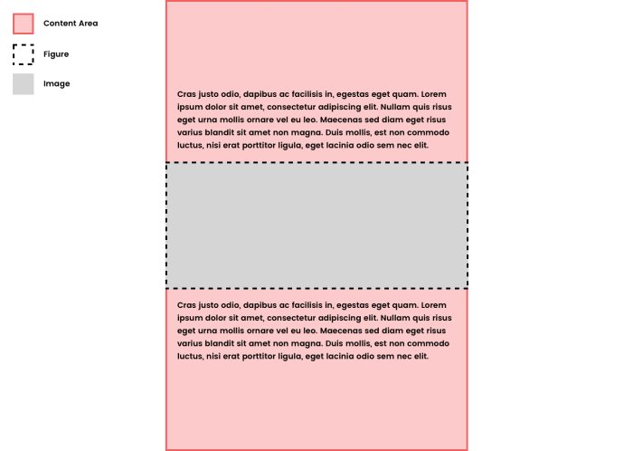 Initial Layout example