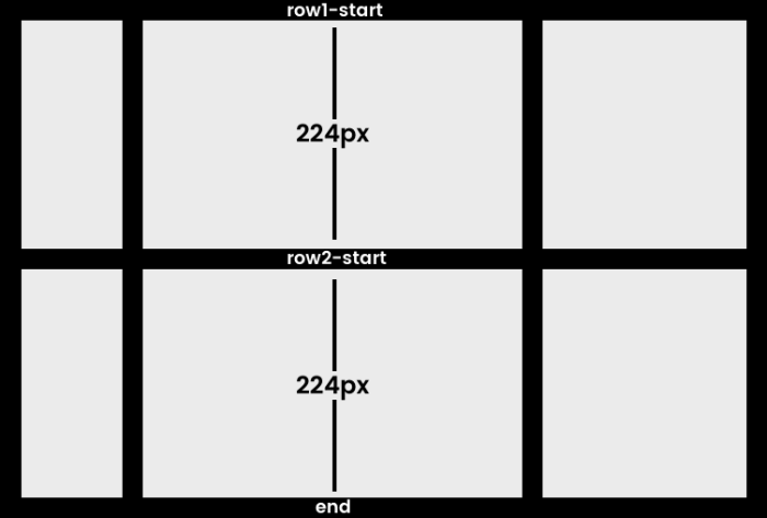 CSS Grid Template Rows