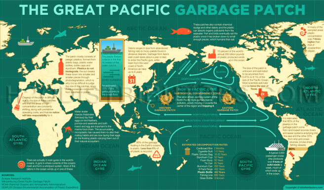 info-pacific-garbage-patch_l