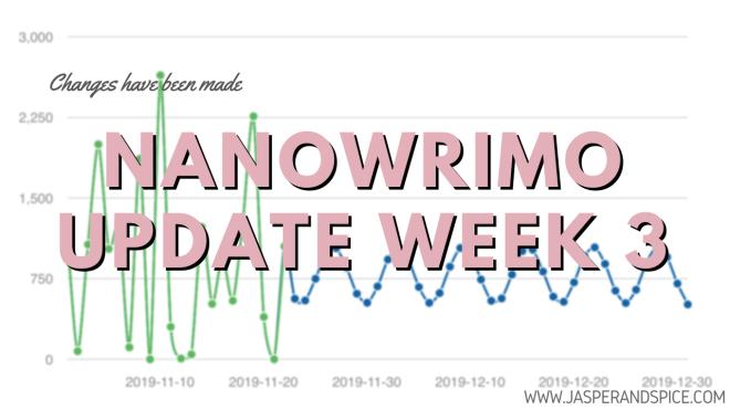 NaNoWriMo Week 3 Update 2019 Header - Week 3 NaNoWriMo Update & Changes I've Made To My Tracker