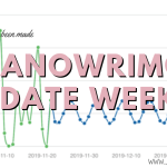 NaNoWriMo Week 3 Update 2019 Header - Are Wacky Themes Only Reserves For Middle-Grade Novels? (SW#43)