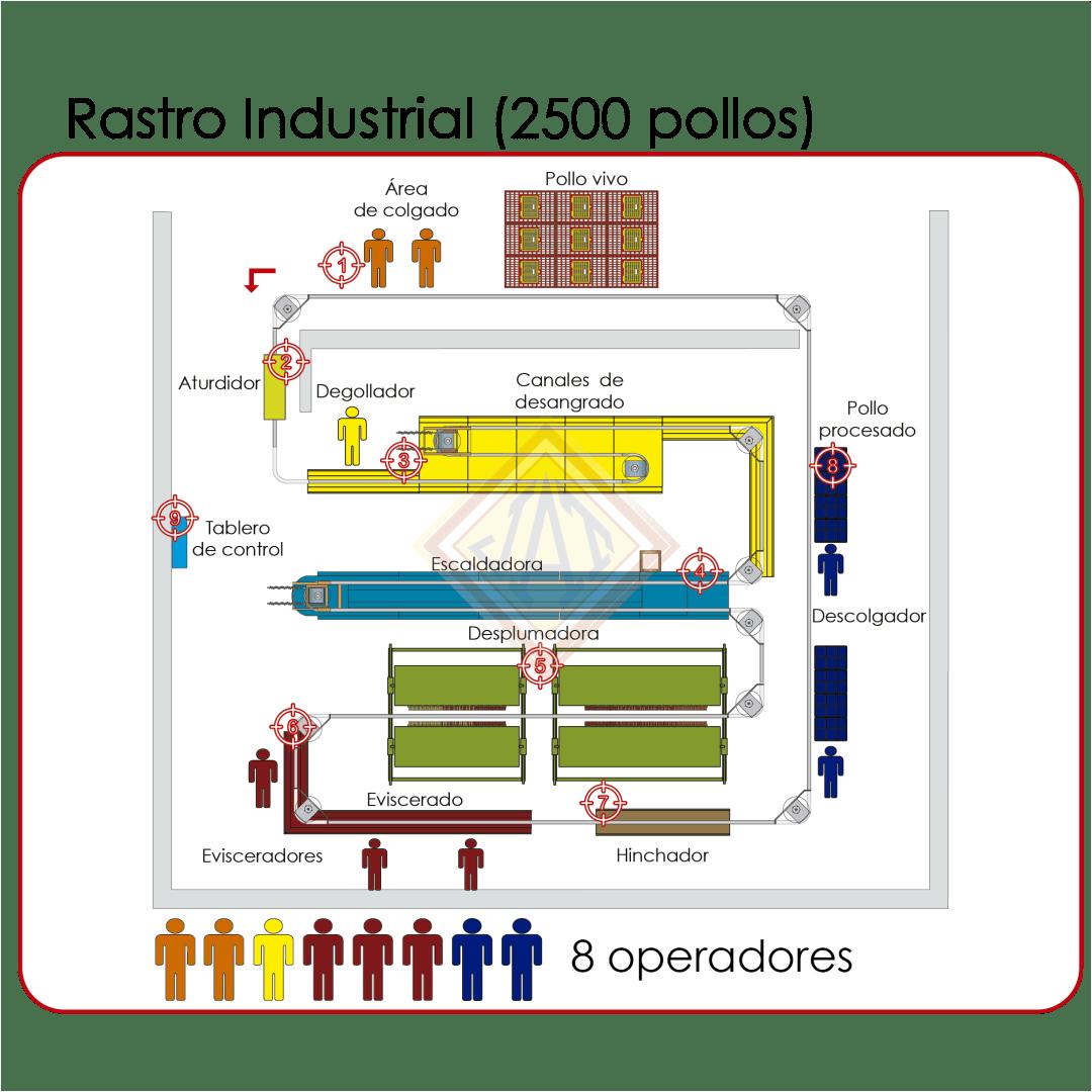 Rastros4 512x512