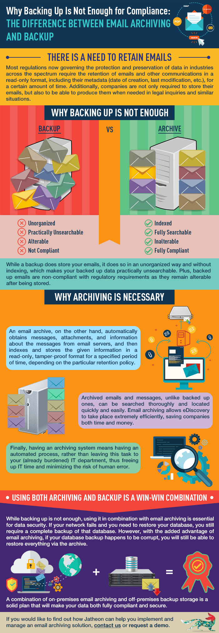 Why-Backing-Up-Is-Not-Enough-for-Compliance-infographic-may-2017