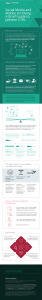 Jatheon Infographic – Social Media and Mobile Archiving – A Brief Guide to Jatheon CTRL