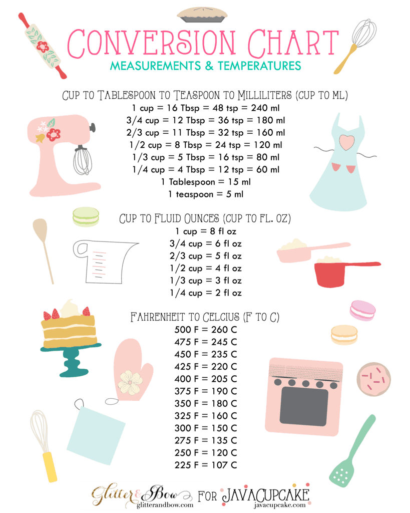 Easy Cake Recipes Measured Cups
