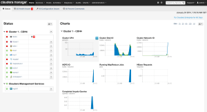 Cloudera Manager Homepage, presenting cluster health dashboards